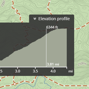 View elevation profile